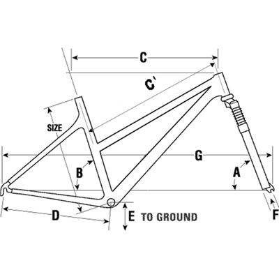 Geometria ROWER BIRIA CROSS DAMSKI - SHIMANO ALIVIO -3x 9 HAMULCE HYDRO. Kol. Czarny mat.